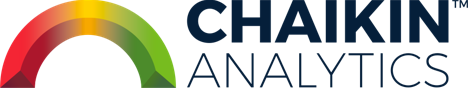 Chaikin Analytics Logo